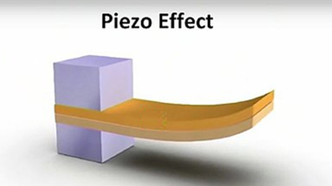 Piezo Control Wiki: How to use the Piezoelectric Effect for ...