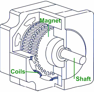 Stepper Motors in Precision Motion Control and Positioning