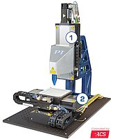 Industrial multi-axis linear motor stages and motion controls for laser machining applications