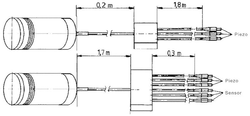 S-325, cable configuration (S-325.30L: Above; S-325.3SL: Below)
