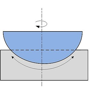 Degrees of Freedom of the Spherical Air Bearing