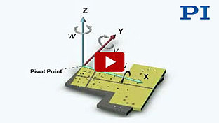 User Defined Pivot Point Simulation