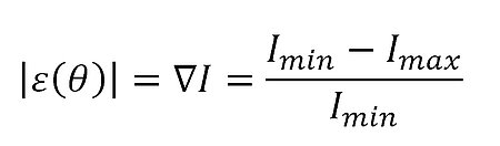 Equation 2, the observed gradient serves as a measure of alignment error