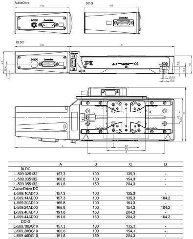 L-509 versions with BLDC, DC gearhead, and ActiveDrive DC motors, dimensions in mm. Note that a comma is used in the drawings instead of a decimal point.