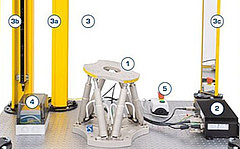 Industrial Safety Devices for Hexapods