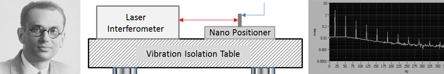 Nanopositioning Metrology, Gödel, and Bootstraps