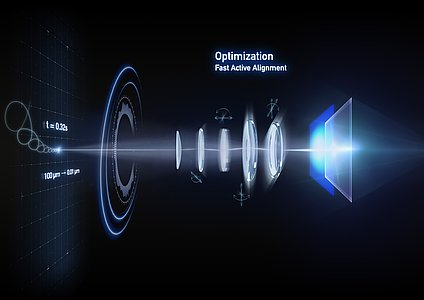 PI's groundbreaking parallel gradient search allows simultaneous optimization of multiple degrees of freedom, elements and channels.