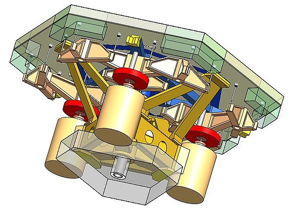 Figure 1. Single mirror section with three actuators (ESO)