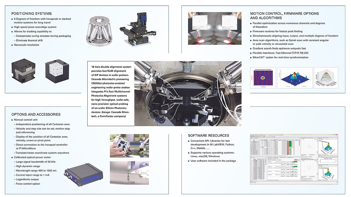 Active Alignment Systems and Tools for Photonics