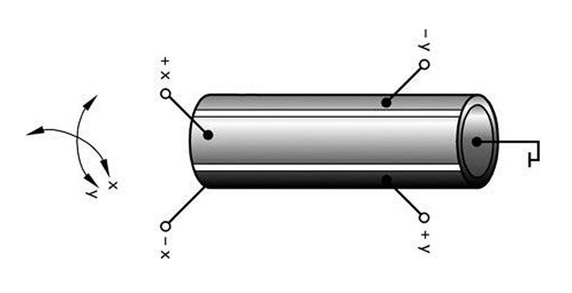 What is a Piezo Scanner?