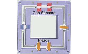 Piezo Flexure Stages - FAQs