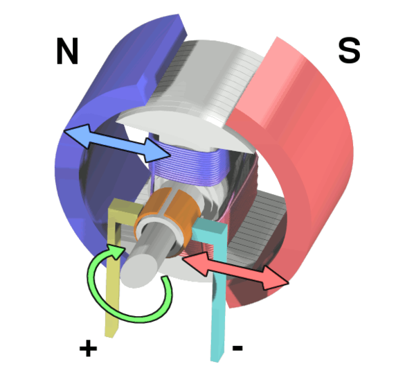 A simple brushed DC servo motor (Image: Wikipedia)