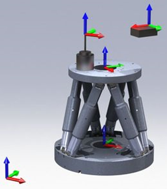 PI hexapods allow the user to change the center of rotation and coordinate system with a simple software command. (Image: PI)