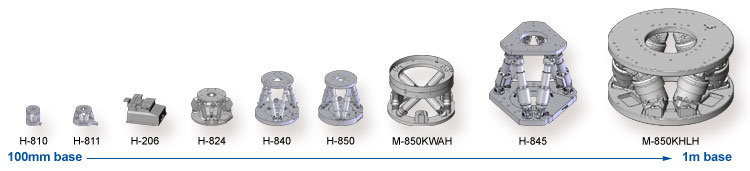 Hexapod product family