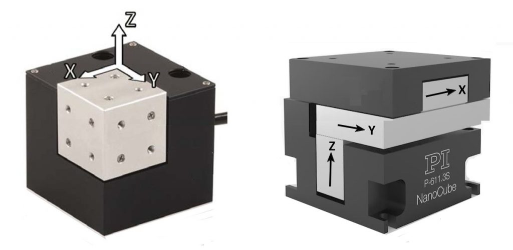 Two different designs of the NanoCube® XYZ piezo flexure stage. The P-616 on the left provides faster response and scanning speed due to its parallel kinematics design. There is only one moving platform for all 3 axes. The minimized inertia (same for all 3 axes) results in better dynamics. Standard and OEM controllers with advanced digital control algorithms for further performance enhancement are available. The P-611 on the right is a serial kinematics design where the lower axes have to also move the ones above. Controllers with advanced digital control algorithms for further performance enhancement are available for both models.