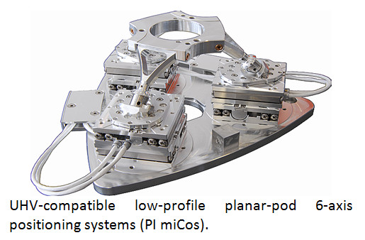 UHV-compatible low-profile planar-pod 6-axis positioning systems (PI miCos)