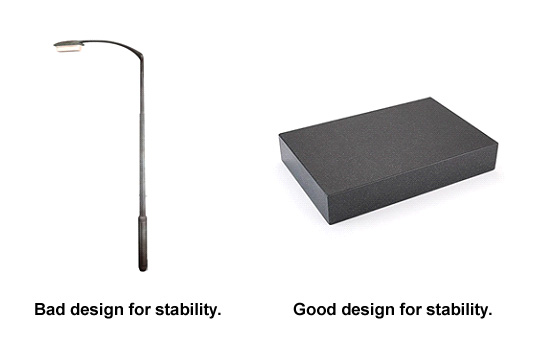 Bad and good designs for stability
