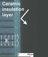 Polymer-free ceramic insulation image