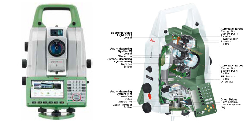 Figure 7 (left) Leica Nova TS60 total station with PILine® direct drive  (right) Cross-section shows the limited installation space available for drives  (Images: Leica Geosystems AG)