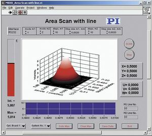 Included software allows easy scan and automated alignment of fiber optics components, etc.